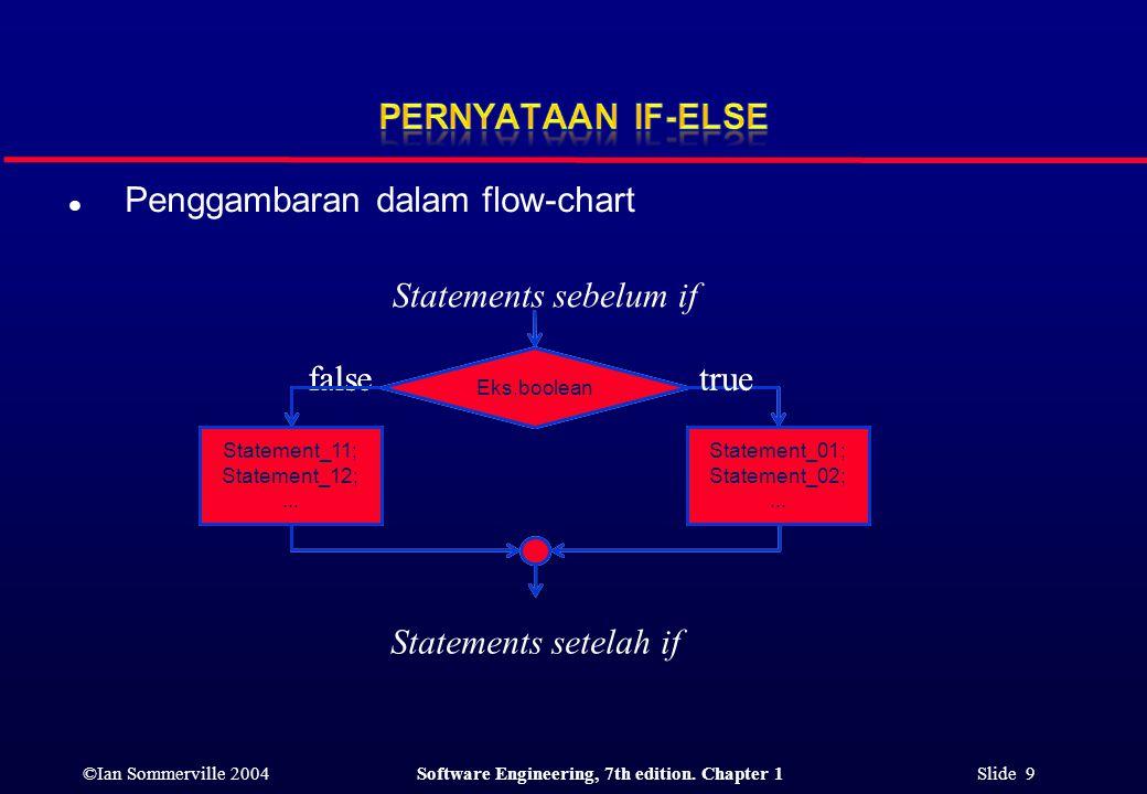©Ian Sommerville 2004Software Engineering, 7th edition. Chapter 1 Slide 9 l Penggambaran dalam flow-chart Statements sebelum if Statements setelah if