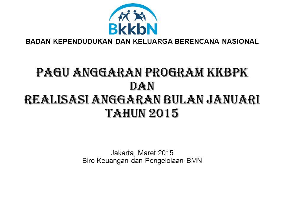 Pagu anggaran Program kkbpk dan Realisasi Anggaran bulan januari tahun 2015 BADAN KEPENDUDUKAN DAN KELUARGA BERENCANA NASIONAL Pagu anggaran Program kkbpk dan Realisasi Anggaran bulan januari tahun 2015 Jakarta, Maret 2015 Biro Keuangan dan Pengelolaan BMN