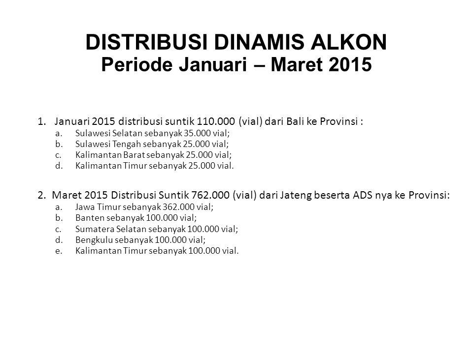 Sumber : F/V/KB Gudang Pusat bulan JANUARI 2015 : Kurang dari 3 Bulan