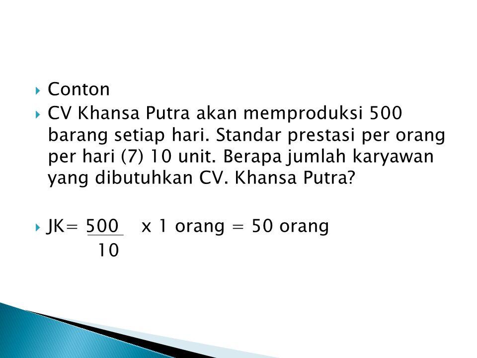  Conton  CV Khansa Putra akan memproduksi 500 barang setiap hari. Standar prestasi per orang per hari (7) 10 unit. Berapa jumlah karyawan yang dibut