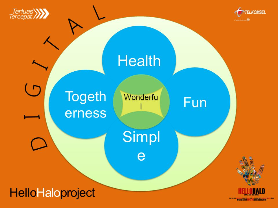 HelloHaloproject Health Togeth erness Fun Simpl e Wonderfu l