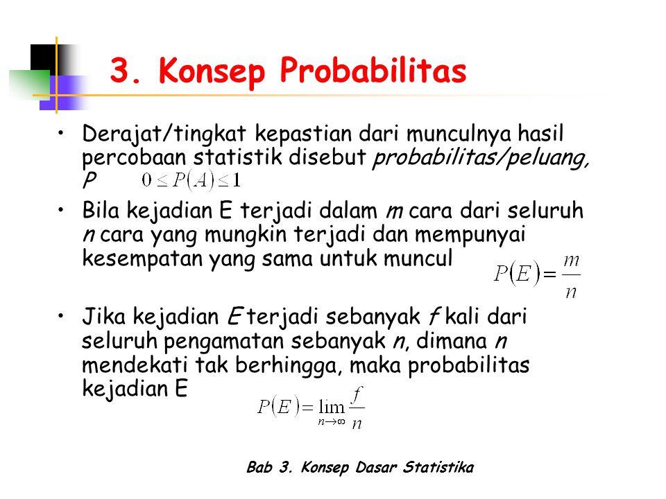 Bab 3. Konsep Dasar Statistika 3. Konsep Probabilitas Derajat/tingkat kepastian dari munculnya hasil percobaan statistik disebut probabilitas/peluang,