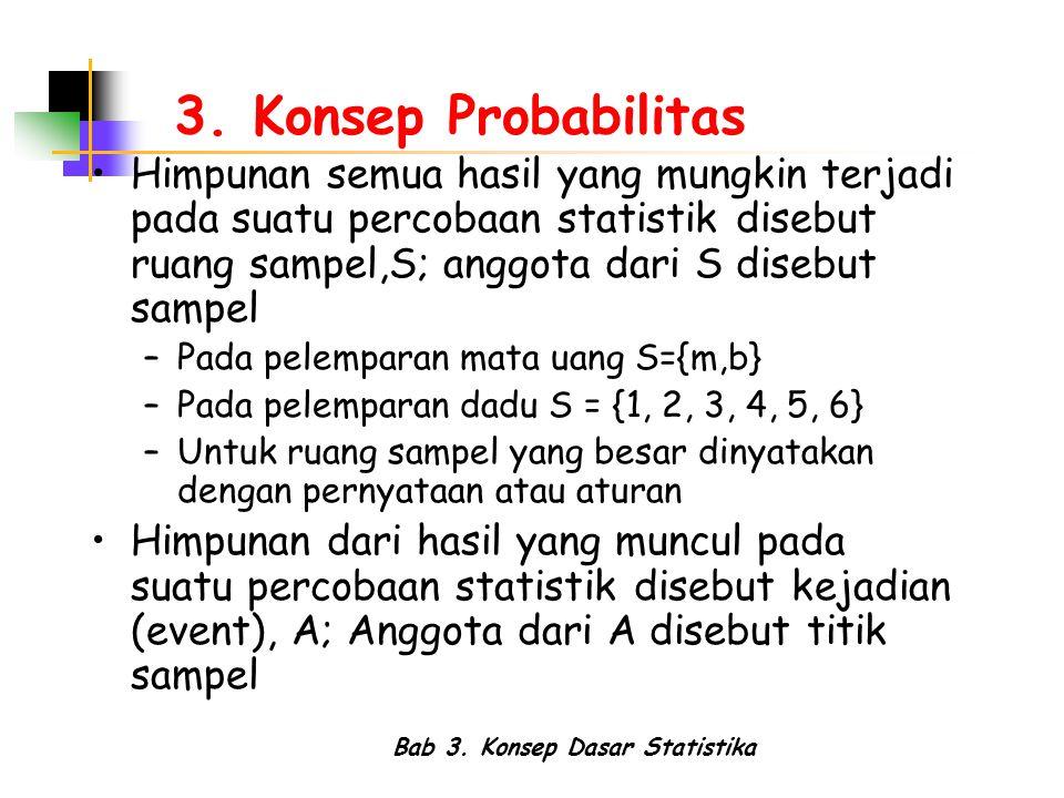 Bab 3. Konsep Dasar Statistika 3. Konsep Probabilitas Himpunan semua hasil yang mungkin terjadi pada suatu percobaan statistik disebut ruang sampel,S;
