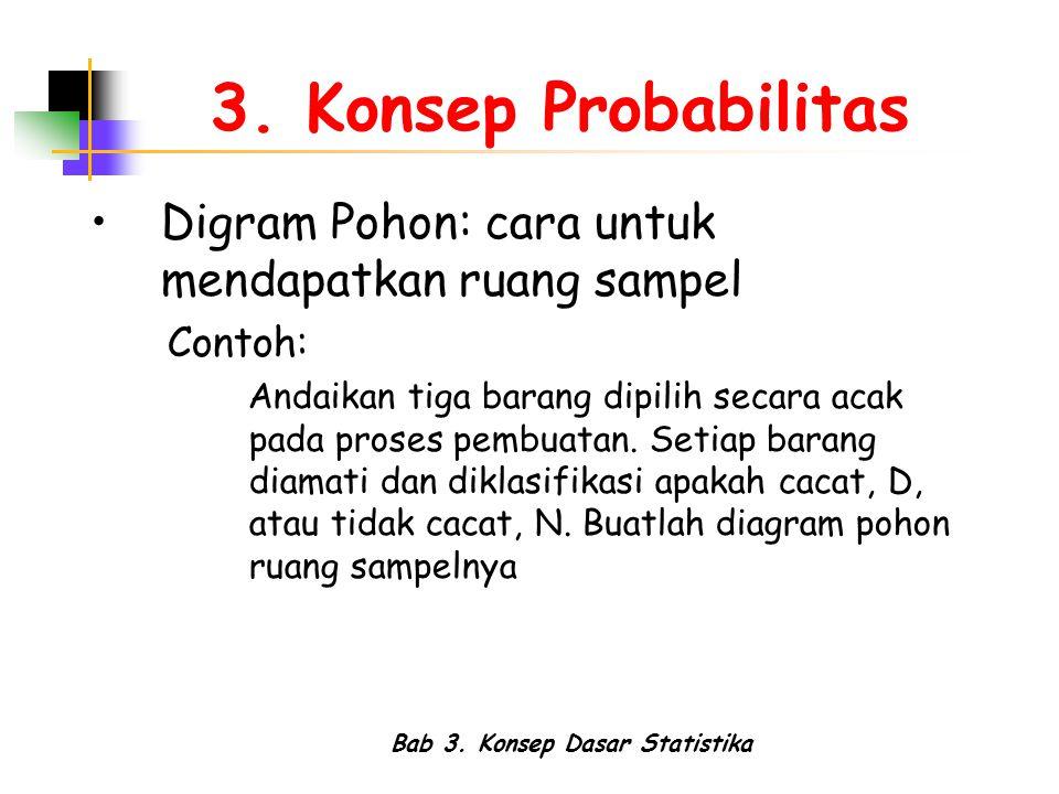 Bab 3. Konsep Dasar Statistika 3. Konsep Probabilitas Digram Pohon: cara untuk mendapatkan ruang sampel Contoh: Andaikan tiga barang dipilih secara ac