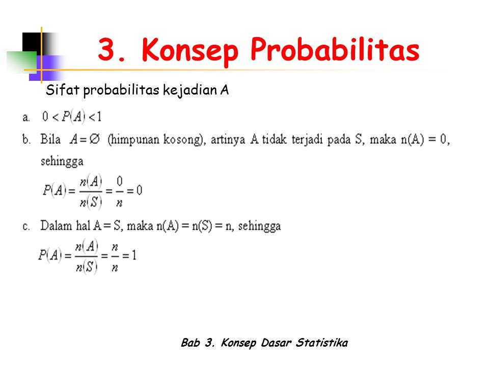 Bab 3. Konsep Dasar Statistika 3. Konsep Probabilitas Sifat probabilitas kejadian A
