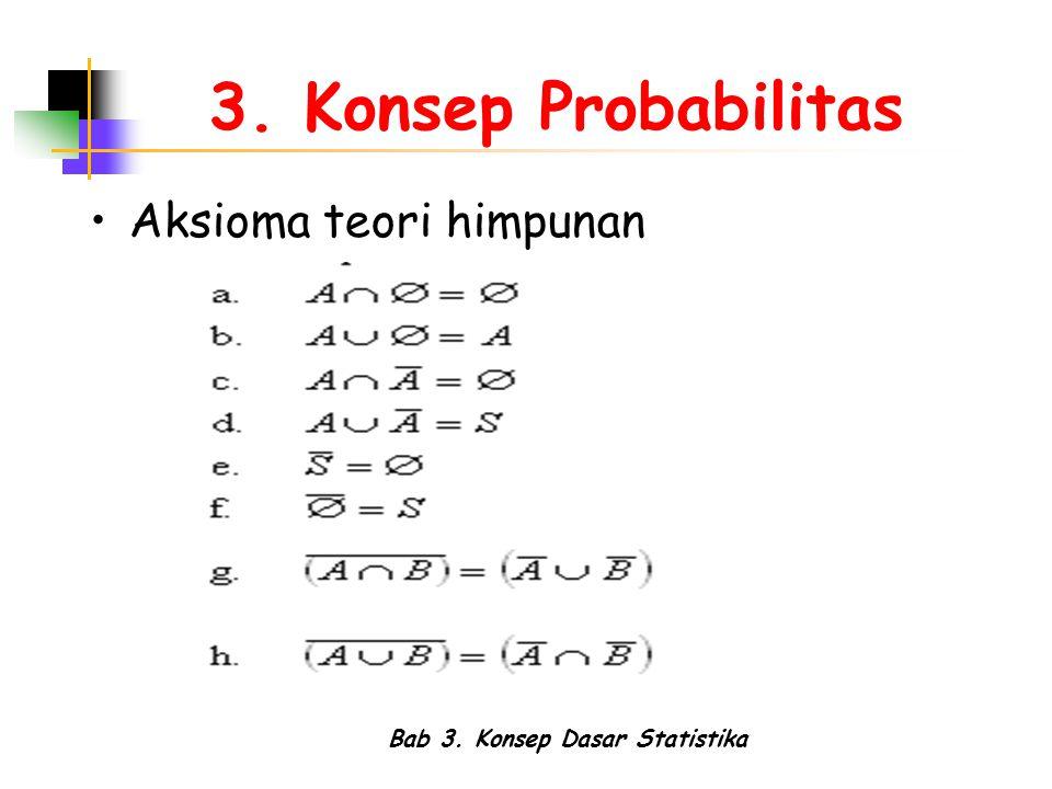Bab 3. Konsep Dasar Statistika 3. Konsep Probabilitas Aksioma teori himpunan