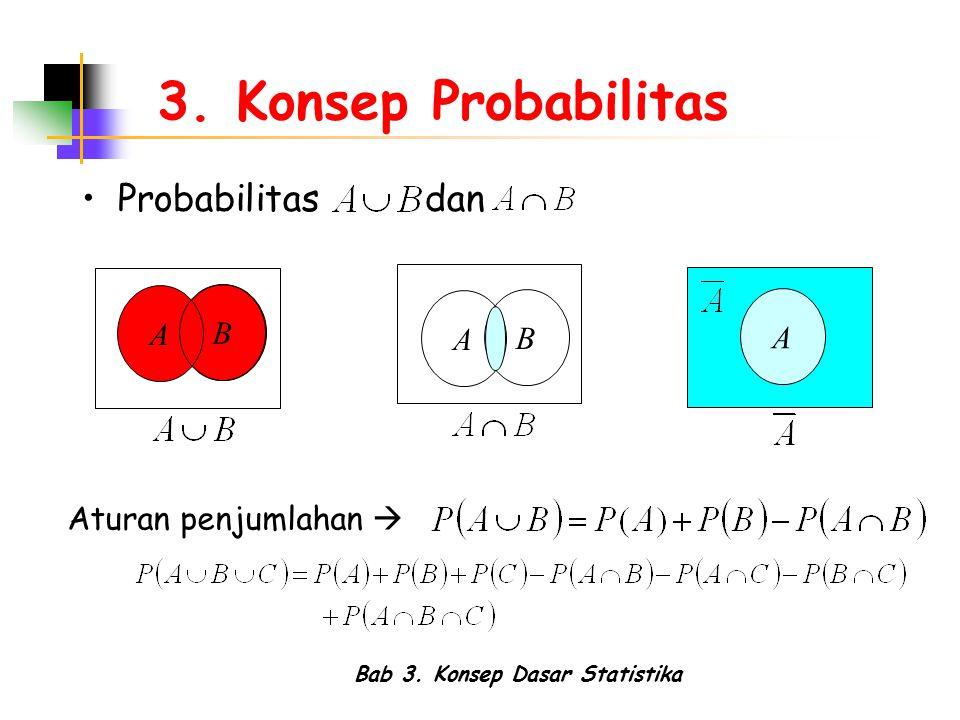Bab 3. Konsep Dasar Statistika 3. Konsep Probabilitas Probabilitas dan A B A B A Aturan penjumlahan 