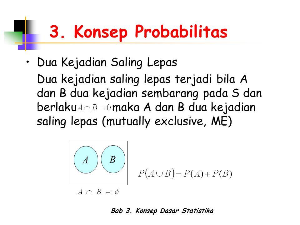 Bab 3. Konsep Dasar Statistika 3. Konsep Probabilitas Dua Kejadian Saling Lepas Dua kejadian saling lepas terjadi bila A dan B dua kejadian sembarang