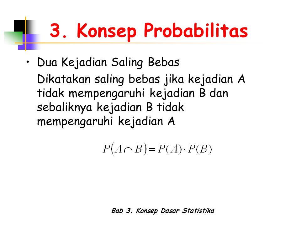Bab 3. Konsep Dasar Statistika 3. Konsep Probabilitas Dua Kejadian Saling Bebas Dikatakan saling bebas jika kejadian A tidak mempengaruhi kejadian B d