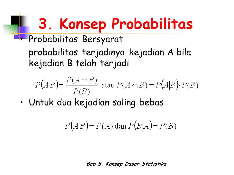 Bab 3. Konsep Dasar Statistika 3. Konsep Probabilitas Probabilitas Bersyarat probabilitas terjadinya kejadian A bila kejadian B telah terjadi Untuk du