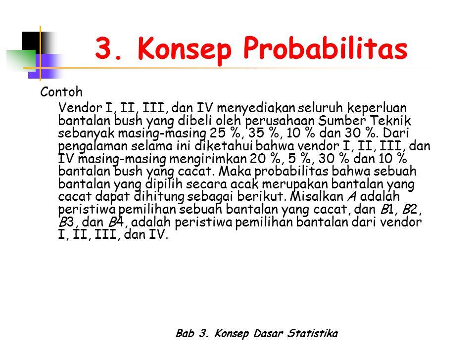 Bab 3. Konsep Dasar Statistika 3. Konsep Probabilitas Contoh Vendor I, II, III, dan IV menyediakan seluruh keperluan bantalan bush yang dibeli oleh pe