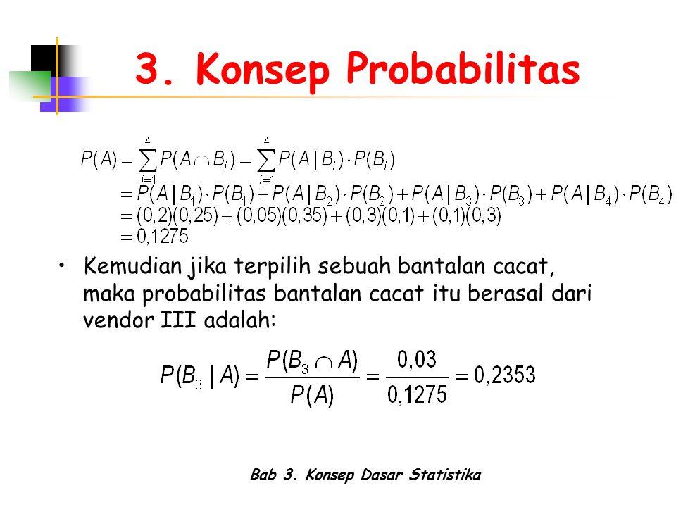 Bab 3. Konsep Dasar Statistika 3. Konsep Probabilitas Kemudian jika terpilih sebuah bantalan cacat, maka probabilitas bantalan cacat itu berasal dari