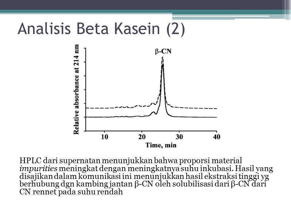 Analisis Beta Kasein (2) HPLC dari supernatan menunjukkan bahwa proporsi material impurities meningkat dengan meningkatnya suhu inkubasi. Hasil yang d