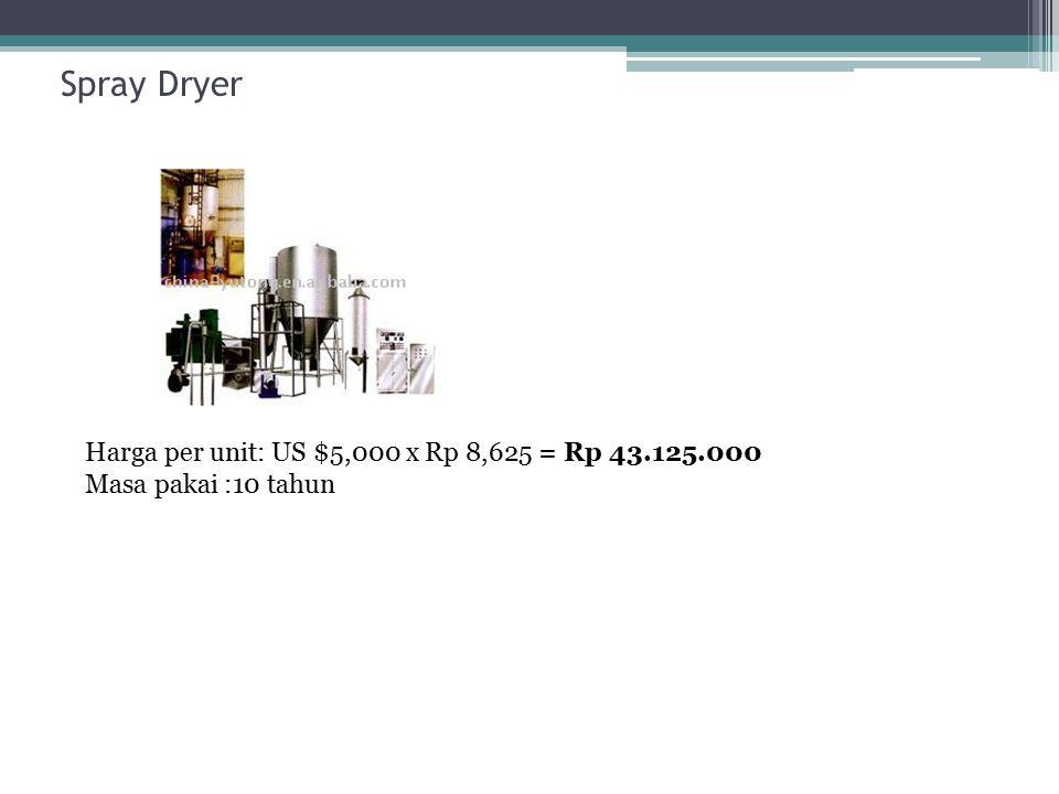 Spray Dryer Harga per unit: US $5,000 x Rp 8,625 = Rp 43.125.000 Masa pakai :10 tahun
