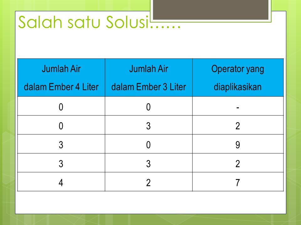 Salah satu Solusi…… Jumlah Air dalam Ember 4 Liter Jumlah Air dalam Ember 3 Liter Operator yang diaplikasikan 00- 032 309 332 427