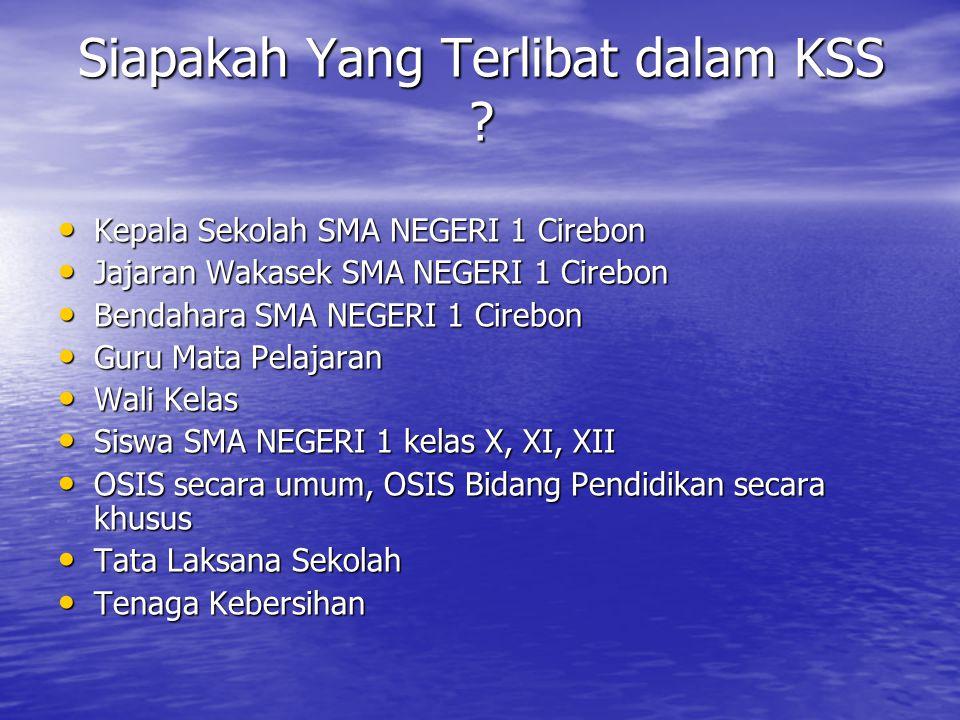 Siapakah Yang Terlibat dalam KSS ? Kepala Sekolah SMA NEGERI 1 Cirebon Kepala Sekolah SMA NEGERI 1 Cirebon Jajaran Wakasek SMA NEGERI 1 Cirebon Jajara
