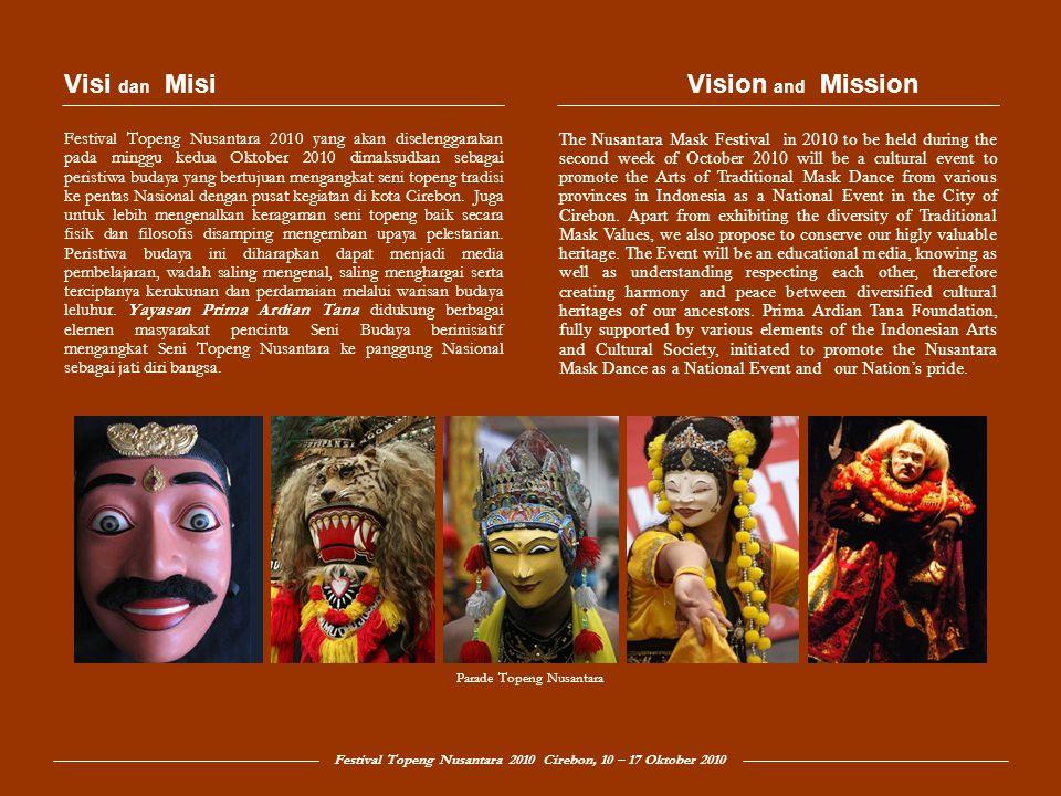 Festival Topeng Nusantara 2010 Cirebon, 10 – 17 Oktober 2010 Dinamika perubahan pola budaya masyarakat yang dipicu oleh kemajuan jaman membuat seni tradisional sedikit demi sedikit termarginalisasi.