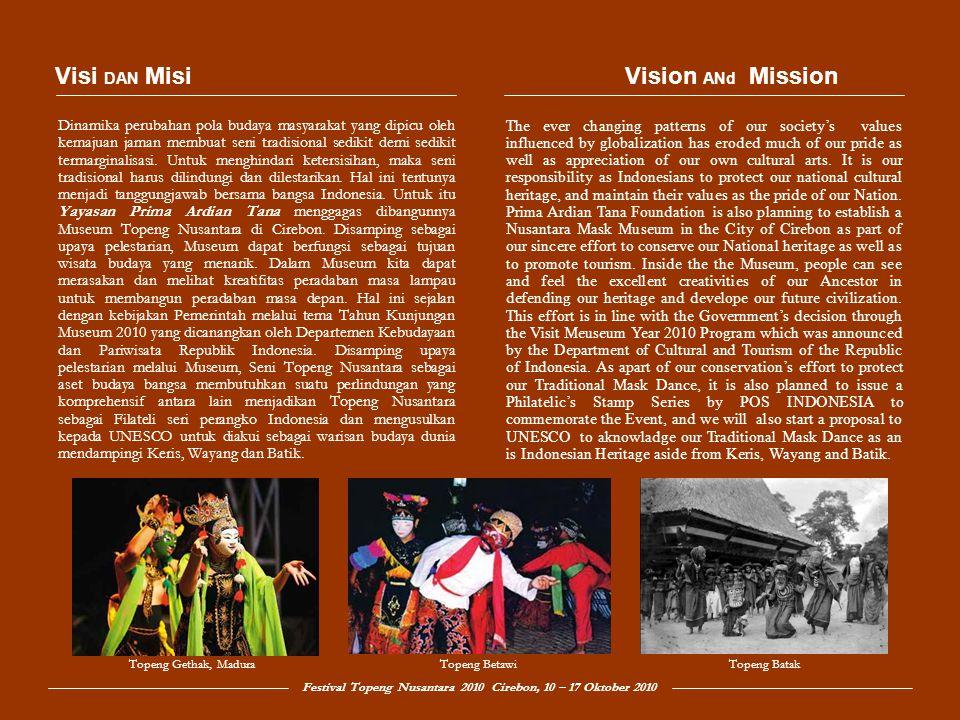 Festival Topeng Nusantara 2010 Cirebon, 10 – 17 Oktober 2010 Sabtu, 13 Februari 2010, Yayasan Prima Ardian Tana yang diketuai Ibu Nani Taufik menyelenggarakan Malam Promosi sebagai langkah awal Festival Topeng Nusantara 2010 di Cirebon.