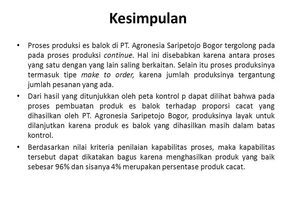 Kesimpulan Proses produksi es balok di PT. Agronesia Saripetojo Bogor tergolong pada pada proses produksi continue. Hal ini disebabkan karena antara p