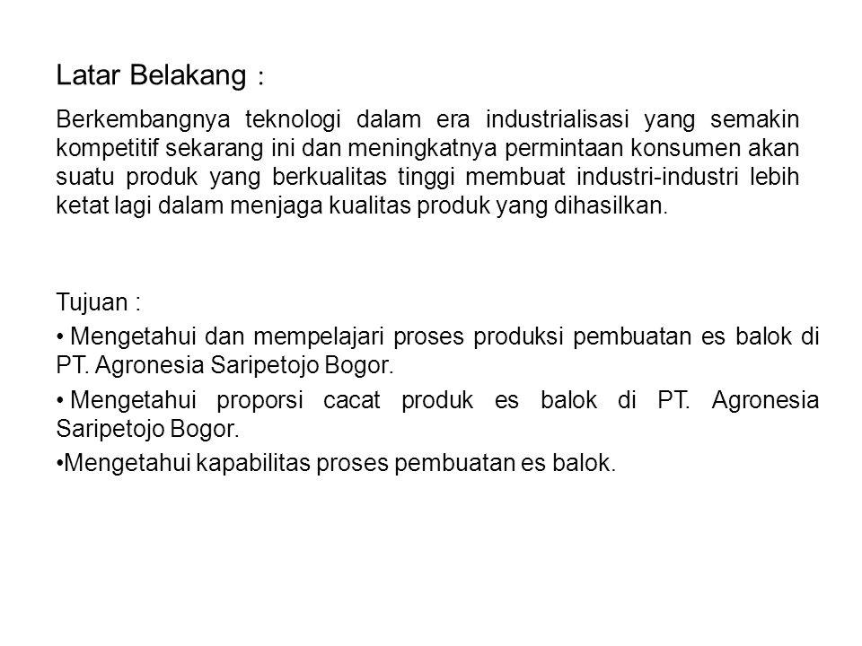 Latar Belakang : Tujuan : Mengetahui dan mempelajari proses produksi pembuatan es balok di PT. Agronesia Saripetojo Bogor. Mengetahui proporsi cacat p
