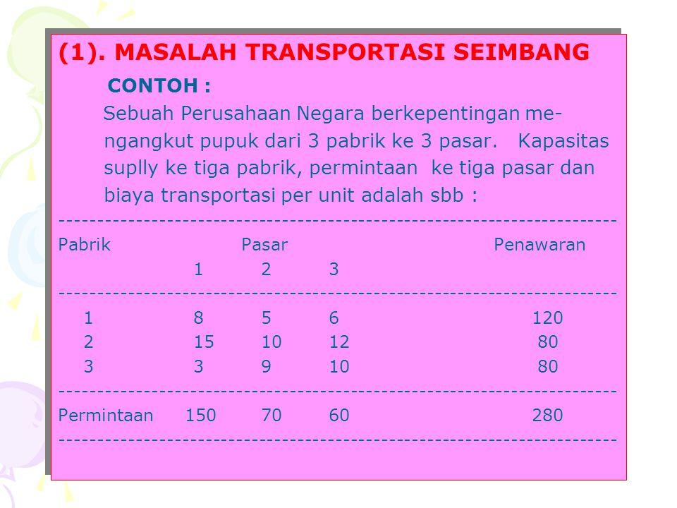 SumberTujuan (Pabrik)(Gudang) Cirebon  Semarang Bandung  Jakarta Cilacap  Purwokerto SumberTujuan (Pabrik)(Gudang) Cirebon  Semarang Bandung  Jak
