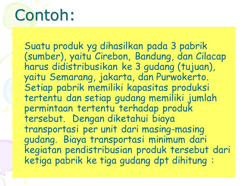Contoh: Suatu produk yg dihasilkan pada 3 pabrik (sumber), yaitu Cirebon, Bandung, dan Cilacap harus didistribusikan ke 3 gudang (tujuan), yaitu Semarang, jakarta, dan Purwokerto.
