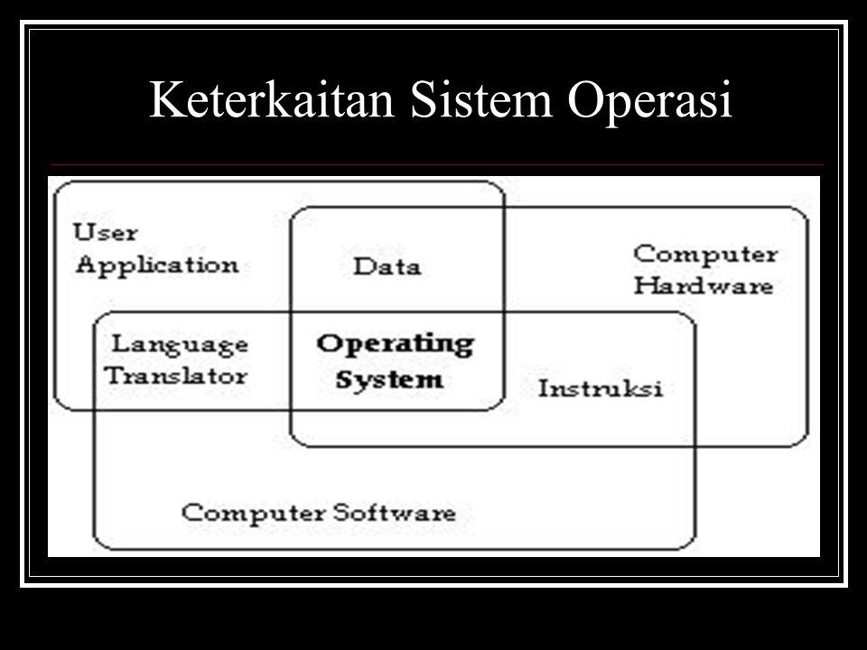 Keterkaitan Sistem Operasi