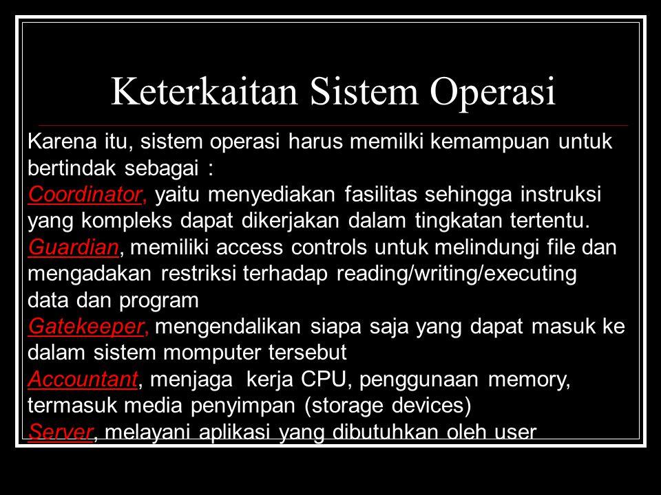 DEFINISI DOS (Disk Operating System) Windows (OS GUI base) Unix / Linux (OS Text base)