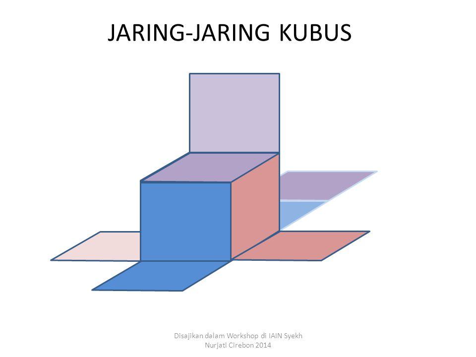 JARING-JARING KUBUS Disajikan dalam Workshop di IAIN Syekh Nurjati Cirebon 2014