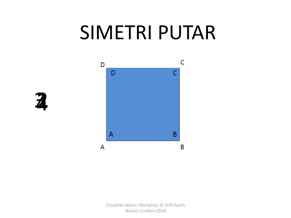 D A C B 1 4 32 SIMETRI PUTAR