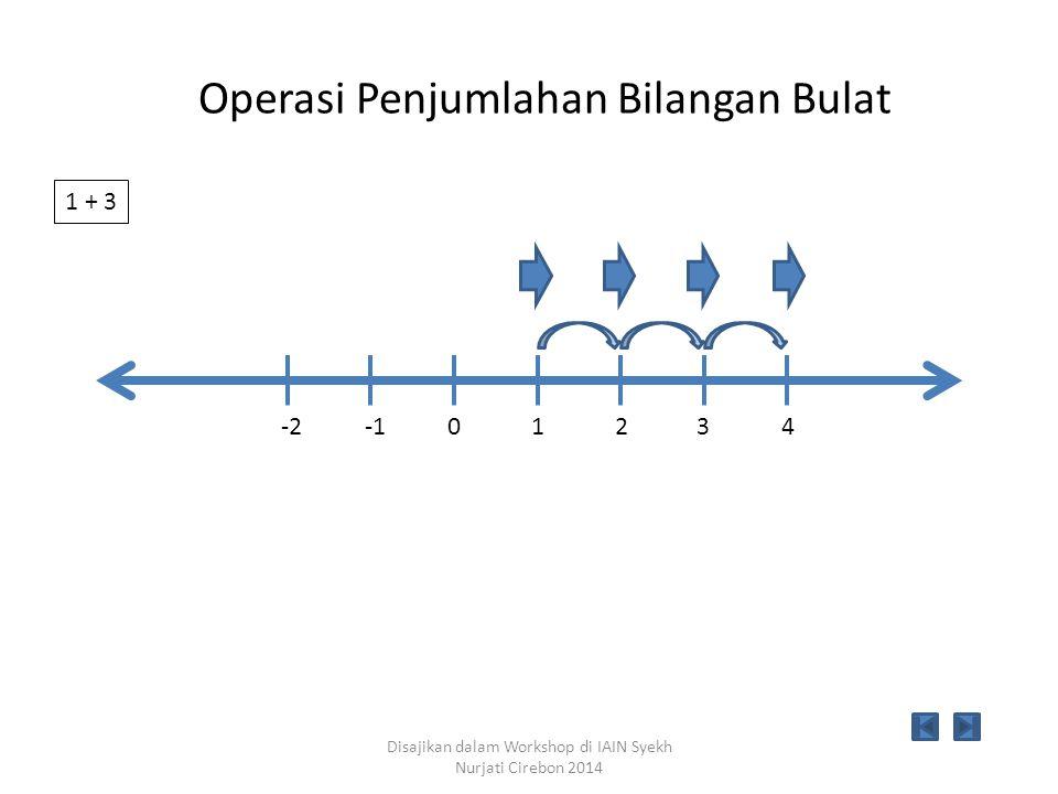 10234-2 1 + 3 Disajikan dalam Workshop di IAIN Syekh Nurjati Cirebon 2014 Operasi Penjumlahan Bilangan Bulat