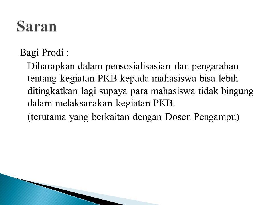 Bagi Prodi : Diharapkan dalam pensosialisasian dan pengarahan tentang kegiatan PKB kepada mahasiswa bisa lebih ditingkatkan lagi supaya para mahasiswa tidak bingung dalam melaksanakan kegiatan PKB.