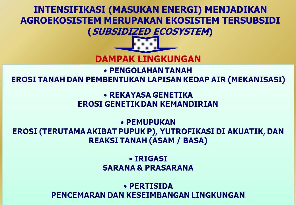 INTENSIFIKASI (MASUKAN ENERGI) MENJADIKAN AGROEKOSISTEM MERUPAKAN EKOSISTEM TERSUBSIDI (SUBSIDIZED ECOSYSTEM) DAMPAK LINGKUNGAN PENGOLAHAN TANAH EROSI