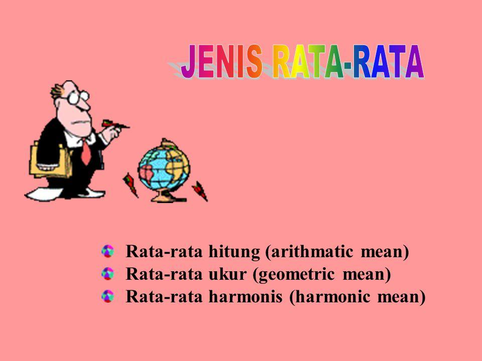 B A B V Rata-rata (average) : adalah nilai tunggal yang dianggap dapat mewakili keseluruhan nilai dalam data Nilai rata-rata umumnya cenderung terleta