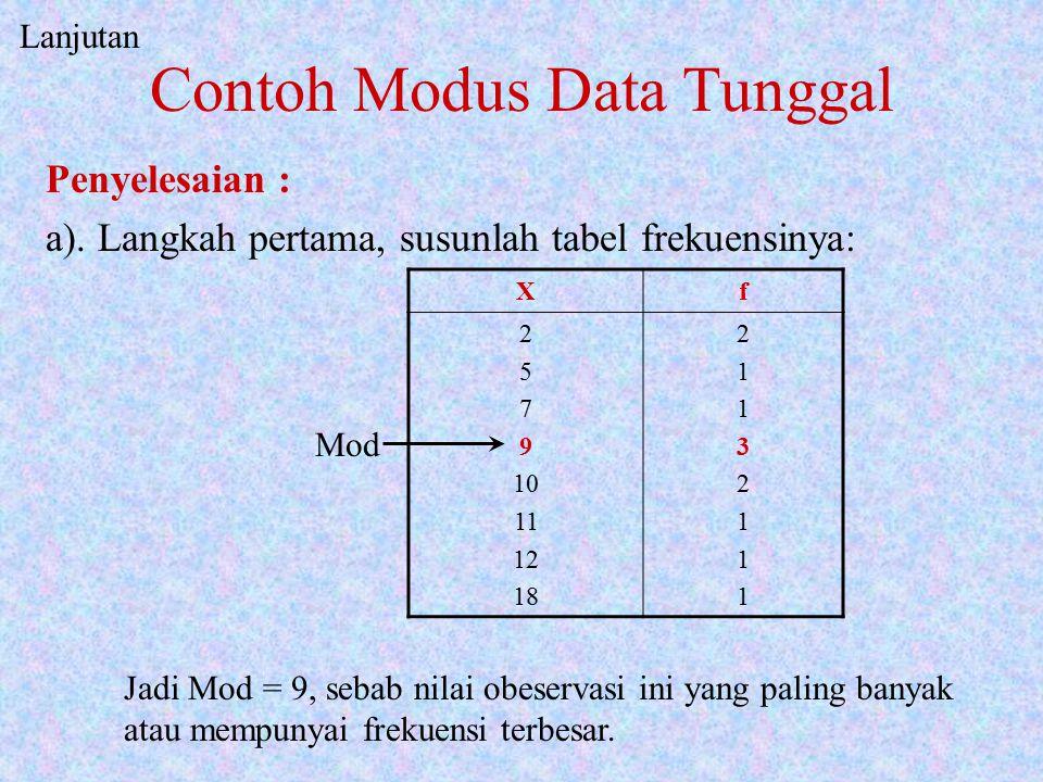 Contoh Modus Data Tunggal Dari data berikut, apakah ada Mod-nya? Kalau ada tentukan nilainya. a). 2, 2, 5, 7, 9, 9, 9, 10, 10, 11, 12, 18. b). 3, 5, 8