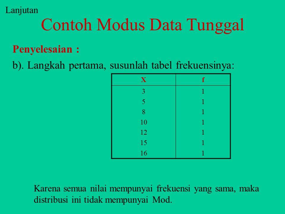 Contoh Modus Data Tunggal Penyelesaian : a). Langkah pertama, susunlah tabel frekuensinya: Lanjutan Xf 2 5 7 9 10 11 12 18 2113211121132111 Mod Jadi M