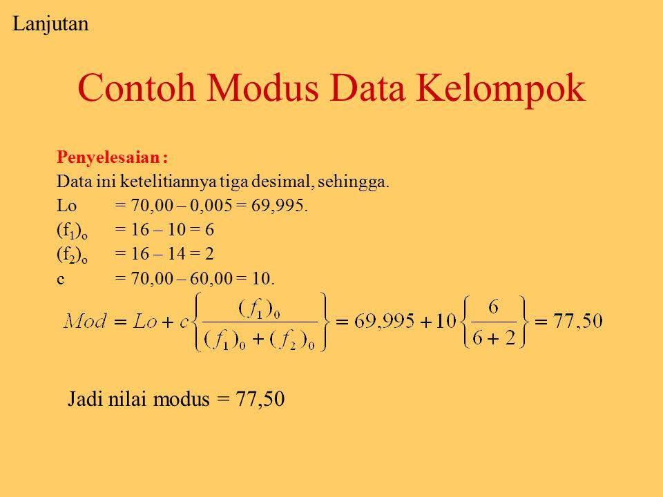 Contoh Modus Data Kelompok Dari data yang disajikan dalam tabel frekuensi berikut ini, carilah modusnya! Kelasf 50,00 – 59,998 60,00 – 69,9910 70,00 –