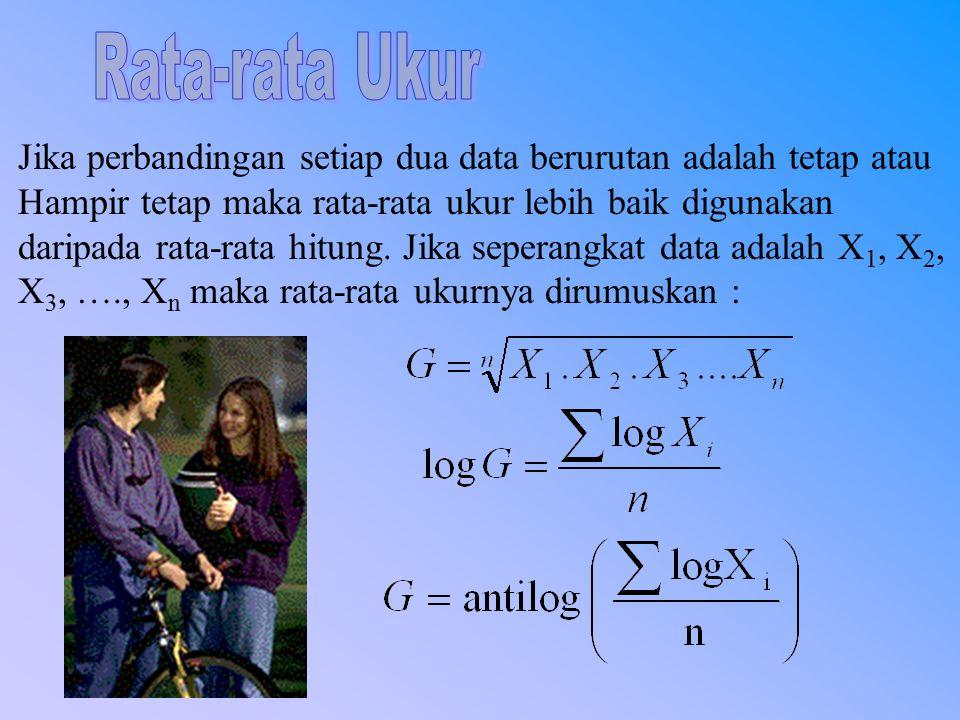 Contoh Modus Data Kelompok Penyelesaian : Data ini ketelitiannya tiga desimal, sehingga. Lo = 70,00 – 0,005 = 69,995. (f 1 ) o = 16 – 10 = 6 (f 2 ) o