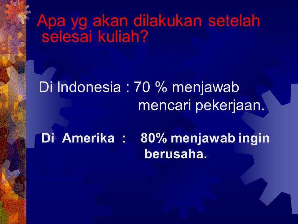 Apa yg akan dilakukan setelah selesai kuliah? Di Indonesia : 70 % menjawab mencari pekerjaan. Di Amerika : 80% menjawab ingin berusaha.