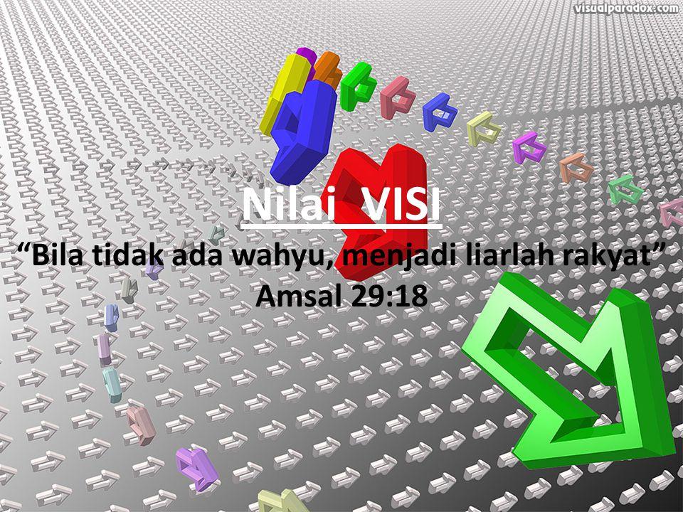 """Nilai VISI """"Bila tidak ada wahyu, menjadi liarlah rakyat"""" Amsal 29:18"""