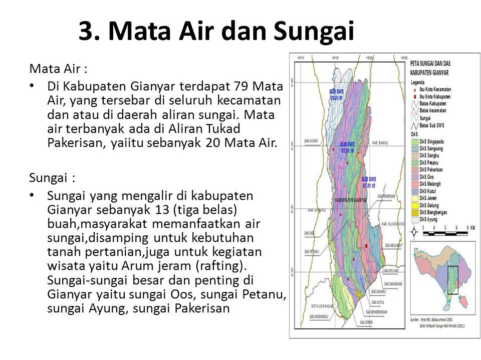 3. Mata Air dan Sungai Mata Air : Di Kabupaten Gianyar terdapat 79 Mata Air, yang tersebar di seluruh kecamatan dan atau di daerah aliran sungai. Mata