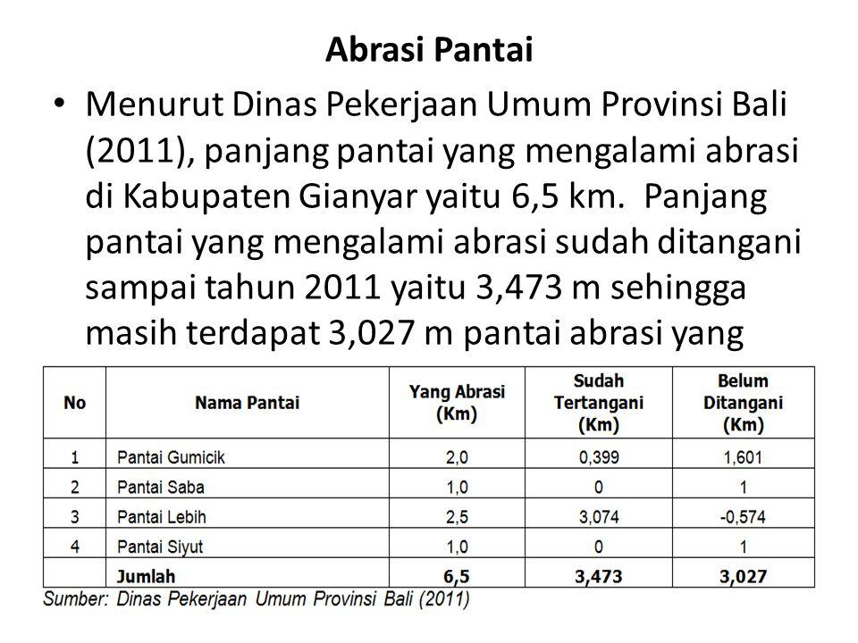 Abrasi Pantai Menurut Dinas Pekerjaan Umum Provinsi Bali (2011), panjang pantai yang mengalami abrasi di Kabupaten Gianyar yaitu 6,5 km. Panjang panta