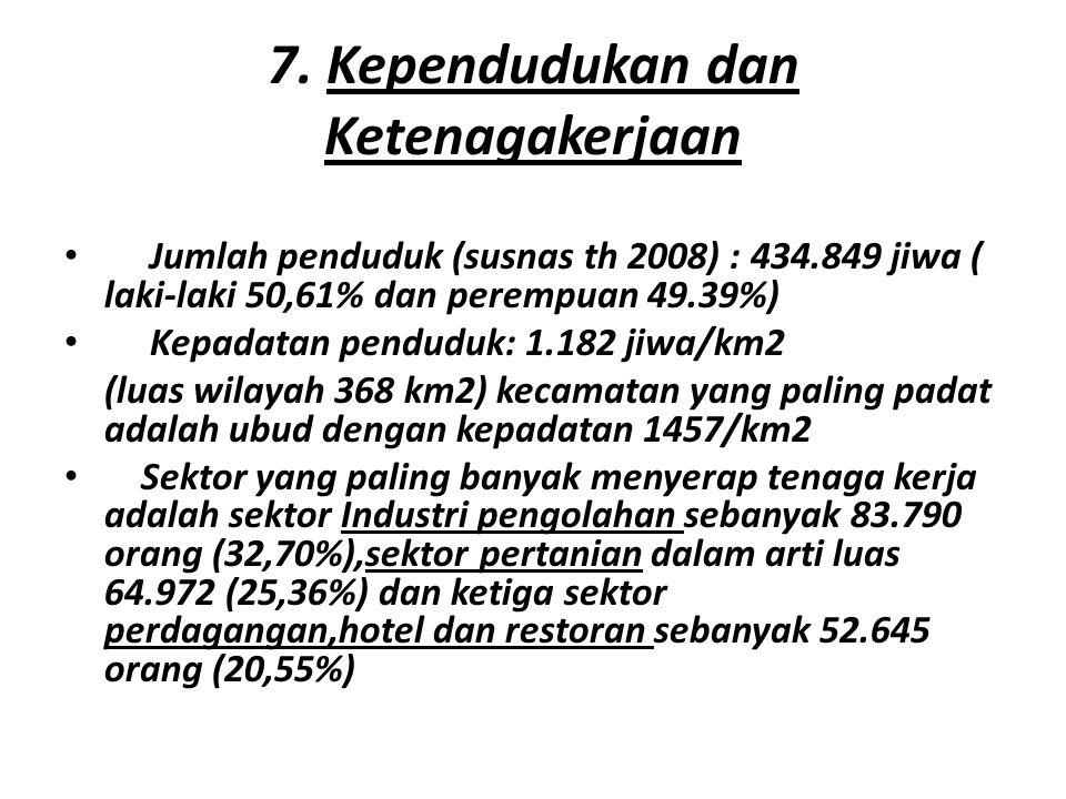 7. Kependudukan dan Ketenagakerjaan Jumlah penduduk (susnas th 2008) : 434.849 jiwa ( laki-laki 50,61% dan perempuan 49.39%) Kepadatan penduduk: 1.182