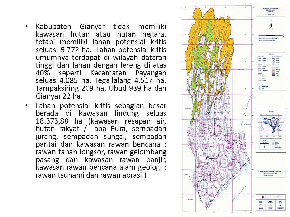 Kabupaten Gianyar tidak memiliki kawasan hutan atau hutan negara, tetapi memiliki lahan potensial kritis seluas 9.772 ha.