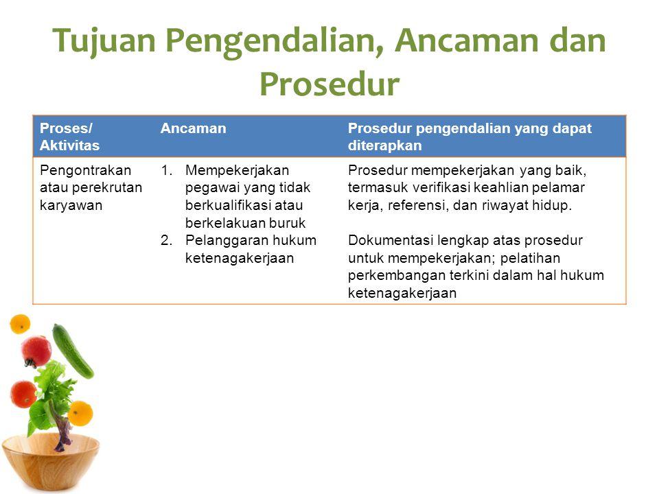 Tujuan Pengendalian, Ancaman dan Prosedur Proses/ Aktivitas AncamanProsedur pengendalian yang dapat diterapkan Pengontrakan atau perekrutan karyawan 1
