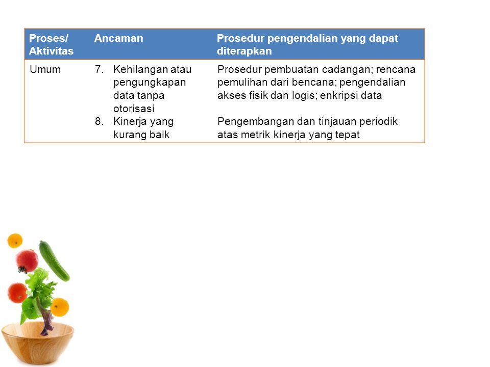 Proses/ Aktivitas AncamanProsedur pengendalian yang dapat diterapkan Umum7.Kehilangan atau pengungkapan data tanpa otorisasi 8.Kinerja yang kurang bai