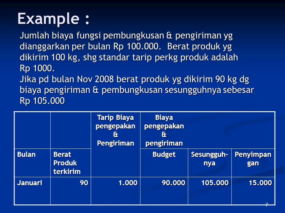 7 Example : Jumlah biaya fungsi pembungkusan & pengiriman yg dianggarkan per bulan Rp 100.000.