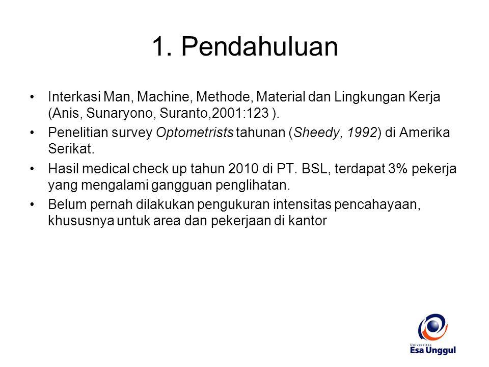 1. Pendahuluan Interkasi Man, Machine, Methode, Material dan Lingkungan Kerja (Anis, Sunaryono, Suranto,2001:123 ). Penelitian survey Optometrists tah
