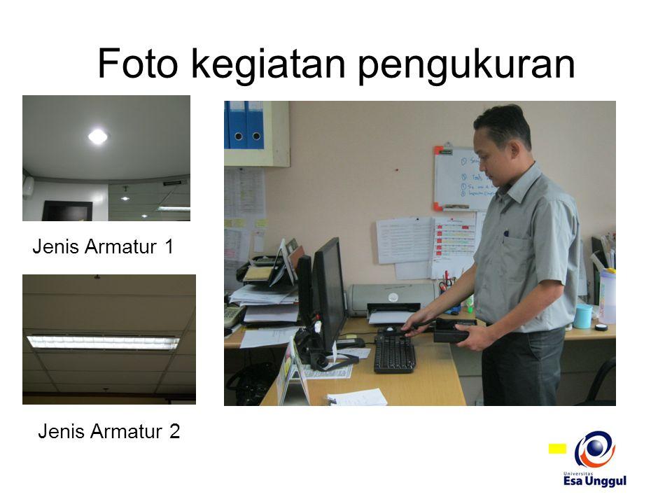 Foto kegiatan pengukuran Jenis Armatur 1 Jenis Armatur 2