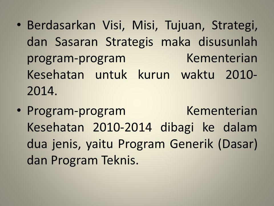 Berdasarkan Visi, Misi, Tujuan, Strategi, dan Sasaran Strategis maka disusunlah program-program Kementerian Kesehatan untuk kurun waktu 2010- 2014. Pr
